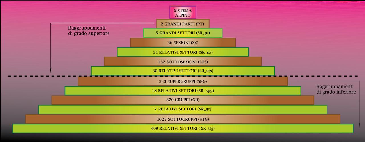 Piramide_soiusa